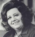 Růžičková, Helena, 1936-2004