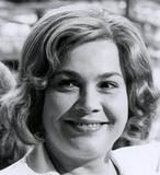 Myslíková, Míla, 1933-2005